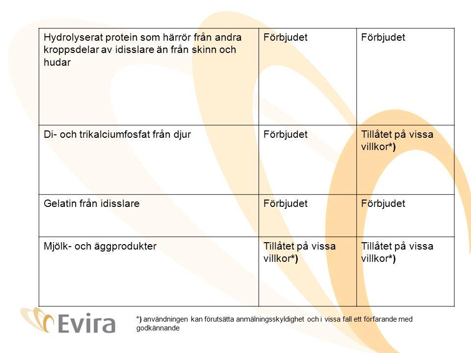 Hydrolyserat protein som härrör från andra kroppsdelar av idisslare än från skinn och hudar Förbjudet Di- och trikalciumfosfat från djurFörbjudetTillåtet på vissa villkor*) Gelatin från idisslareFörbjudet Mjölk- och äggprodukterTillåtet på vissa villkor*) *) användningen kan förutsätta anmälningsskyldighet och i vissa fall ett förfarande med godkännande