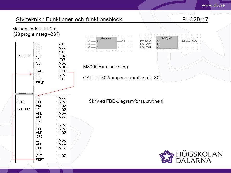 Styrteknik : Funktioner och funktionsblock PLC2B:17 Melsec-koden i PLC:n (28 programsteg ~33?) M8000 Run-indikering CALL P_30 Anrop av subrutinen P_30