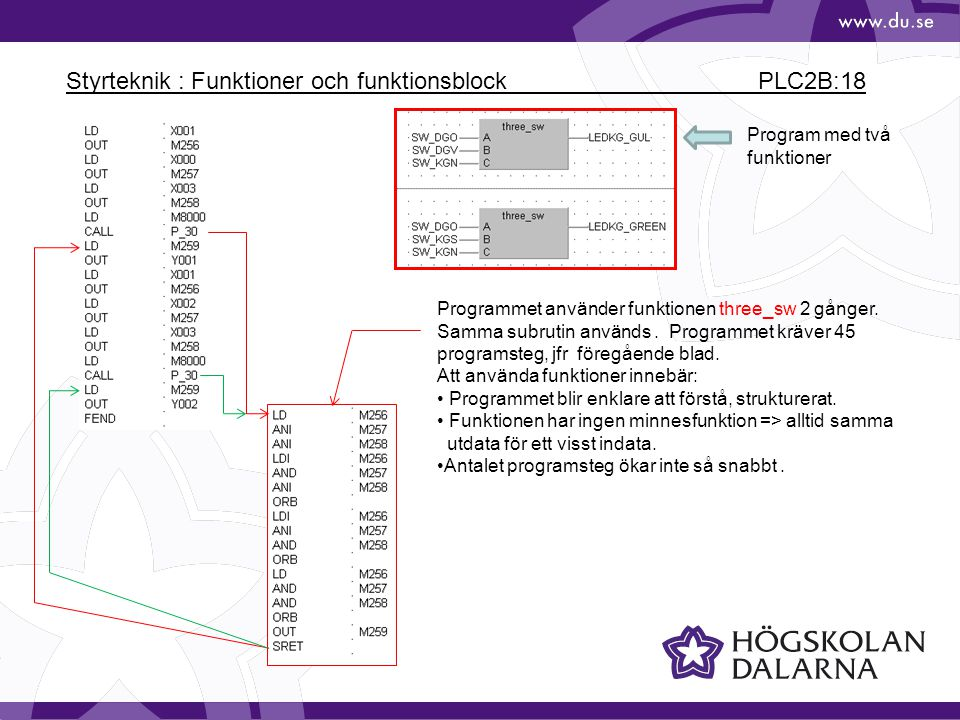 Styrteknik : Funktioner och funktionsblock PLC2B:18 Programmet använder funktionen three_sw 2 gånger. Samma subrutin används. Programmet kräver 45 pro