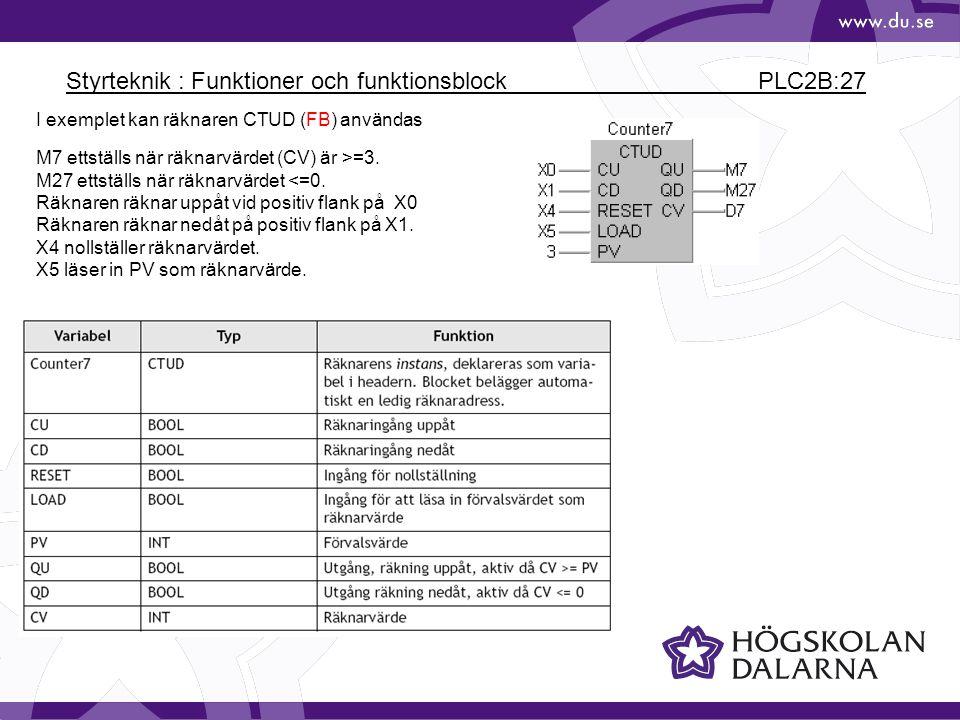 Styrteknik : Funktioner och funktionsblock PLC2B:27 I exemplet kan räknaren CTUD (FB) användas M7 ettställs när räknarvärdet (CV) är >=3. M27 ettställ
