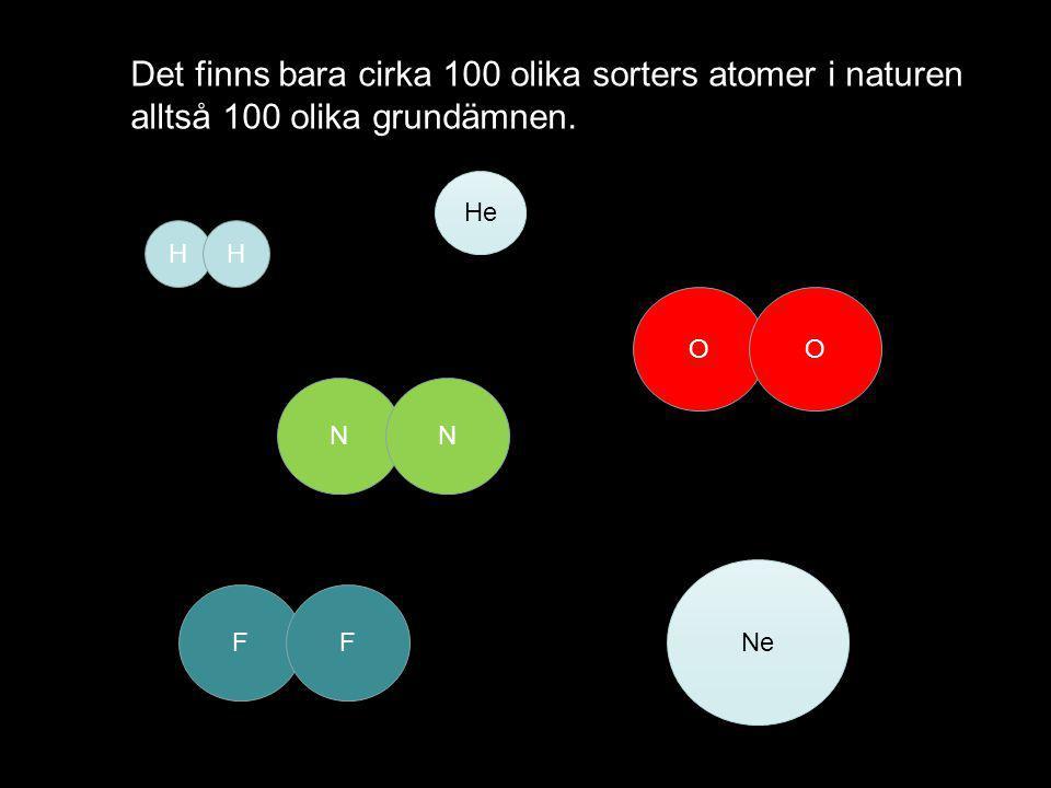 Det finns bara cirka 100 olika sorters atomer i naturen alltså 100 olika grundämnen. HH He OO NN FF Ne