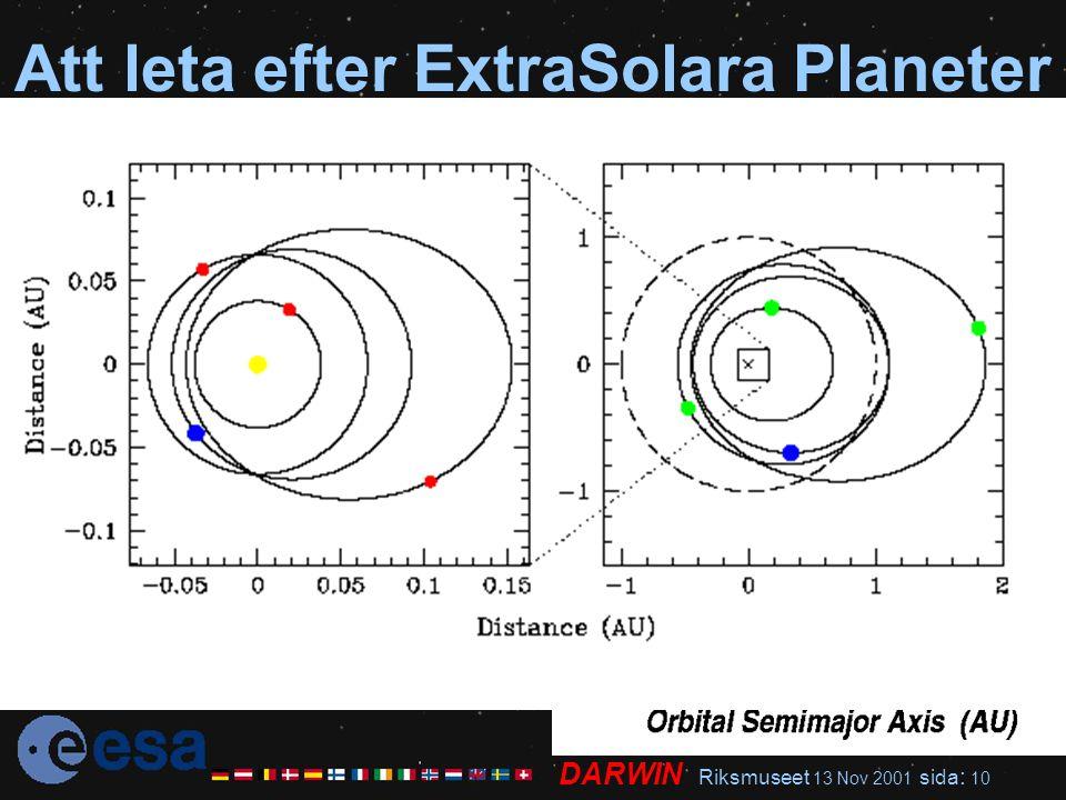DARWIN Riksmuseet 13 Nov 2001 sida : 10 Att leta efter ExtraSolara Planeter 2-3% detektioner (c:a 10 miljarder jätte- planeter i Vintergatan) a < 1 AU