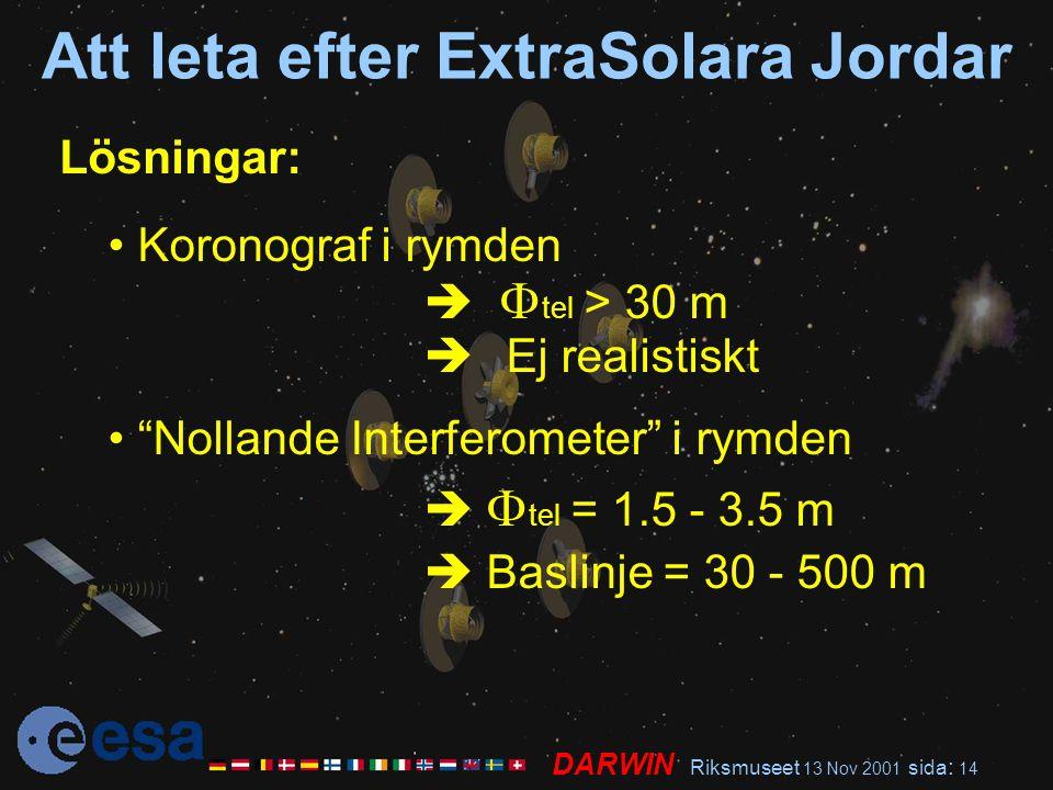 DARWIN Riksmuseet 13 Nov 2001 sida : 14 Att leta efter ExtraSolara Jordar Lösningar: Nollande Interferometer i rymden   tel = 1.5 - 3.5 m  Baslinje = 30 - 500 m Koronograf i rymden   tel > 30 m  Ej realistiskt