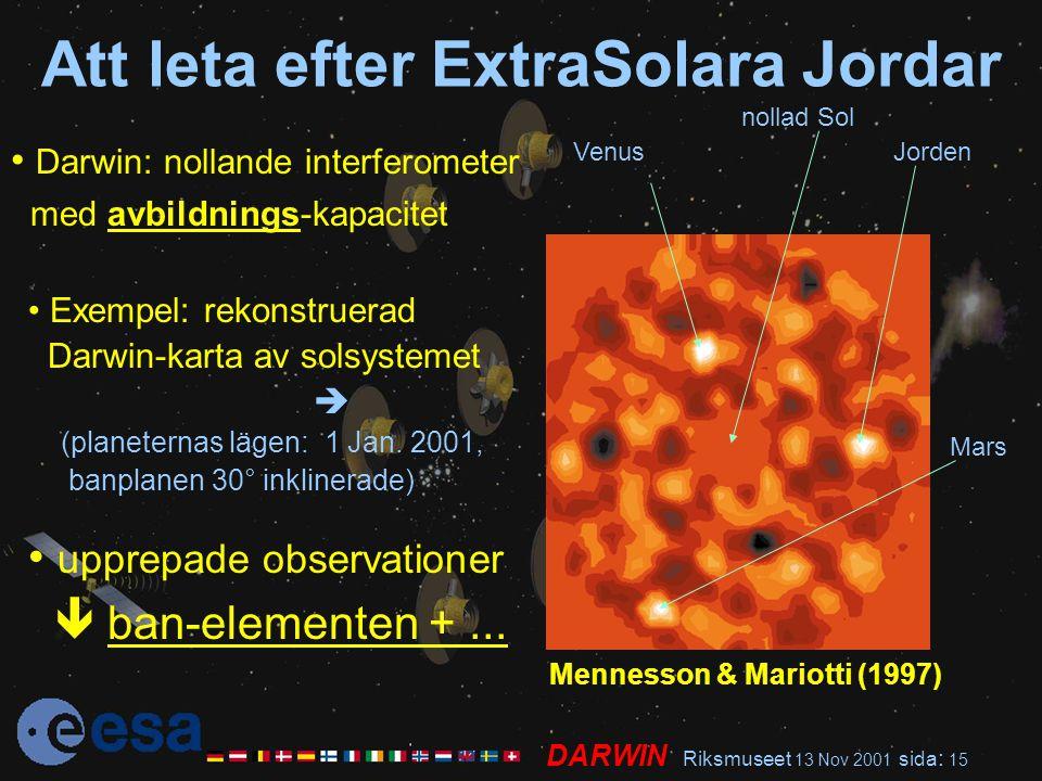 DARWIN Riksmuseet 13 Nov 2001 sida : 15 Att leta efter ExtraSolara Jordar Darwin: nollande interferometer med avbildnings-kapacitet upprepade observationer  ban-elementen +...