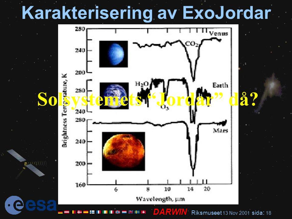 DARWIN Riksmuseet 13 Nov 2001 sida : 18 Karakterisering av ExoJordar Solsystemets Jordar då