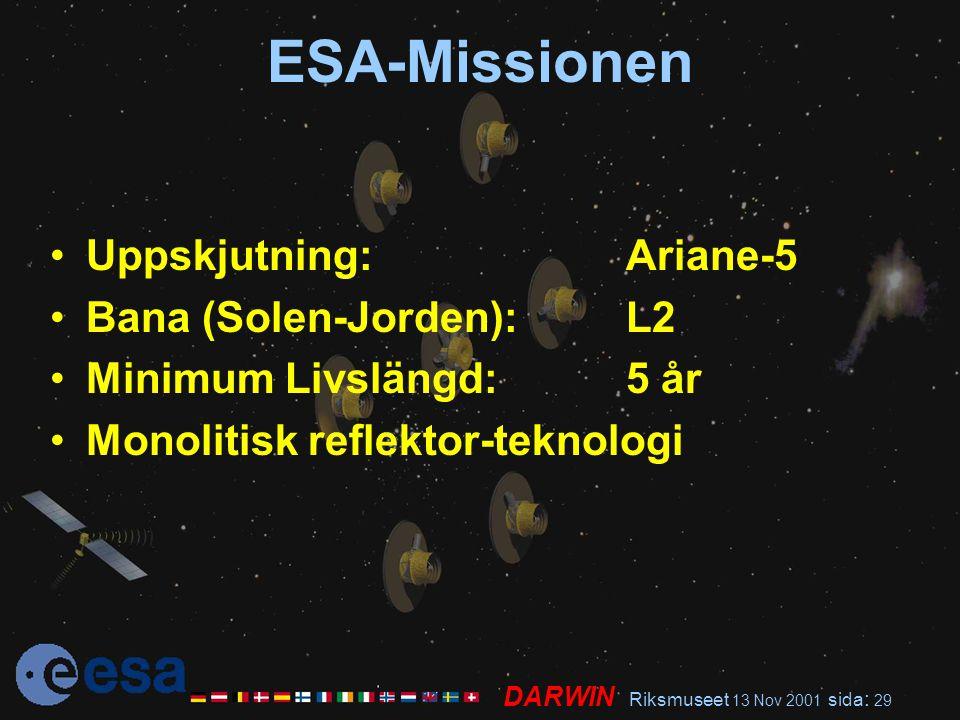 DARWIN Riksmuseet 13 Nov 2001 sida : 29 ESA-Missionen Uppskjutning: Ariane-5 Bana (Solen-Jorden):L2 Minimum Livslängd:5 år Monolitisk reflektor-teknol