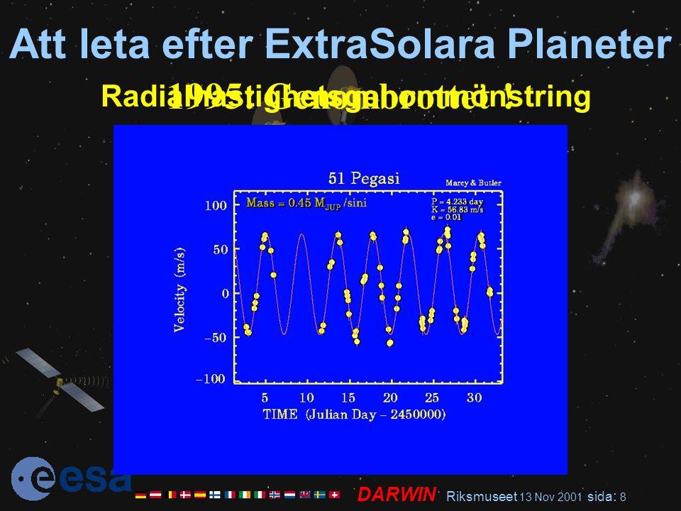 DARWIN Riksmuseet 13 Nov 2001 sida : 8 Att leta efter ExtraSolara Planeter Radialhastighetsgenommönstring 1995: Genombrottet !