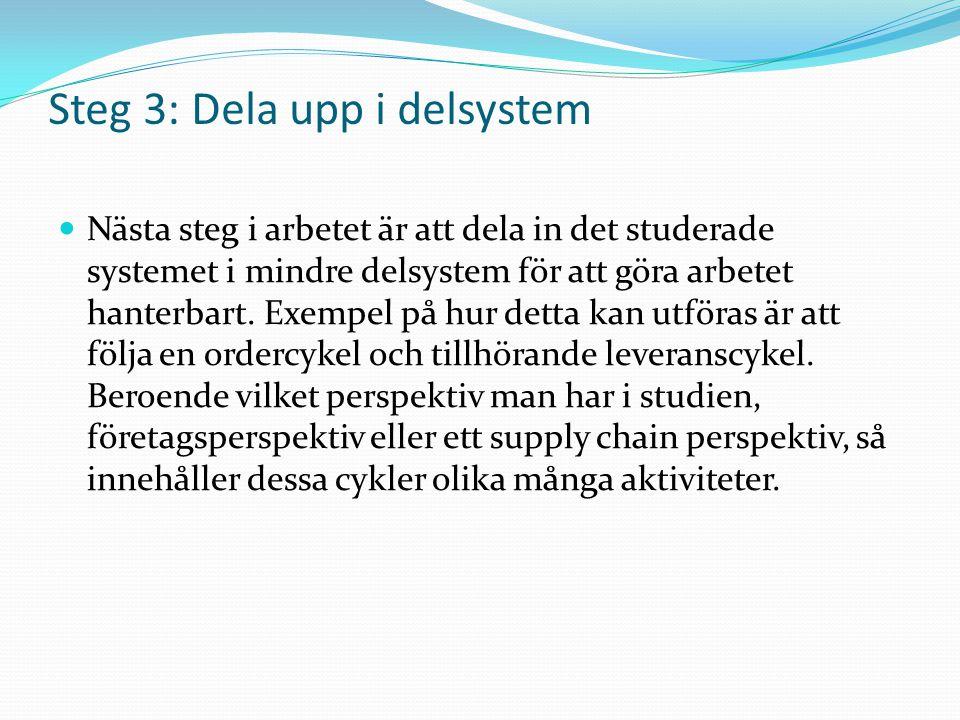 Exempel 1: Cloetta´s flöde till kund Pollykula Paketering i KFP Paketering i DFP Paketering i HelPall (HP) Transport KFP DFP HP Lagring Brytning HP Ompaketering Alt plock HP Kundorder KOP Export ICA