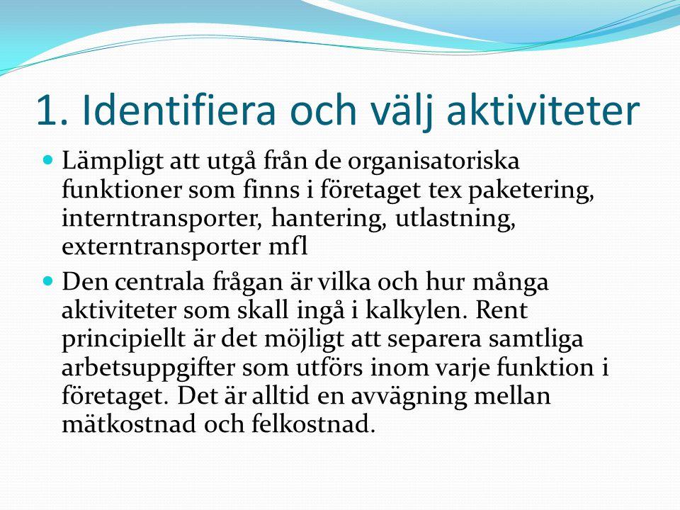 1. Identifiera och välj aktiviteter Lämpligt att utgå från de organisatoriska funktioner som finns i företaget tex paketering, interntransporter, hant