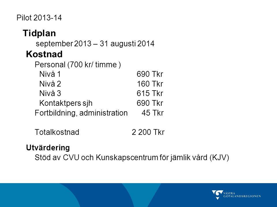 Pilot 2013-14 Tidplan september 2013 – 31 augusti 2014 Kostnad Personal (700 kr/ timme ) Nivå 1 690 Tkr Nivå 2 160 Tkr Nivå 3 615 Tkr Kontaktpers sjh