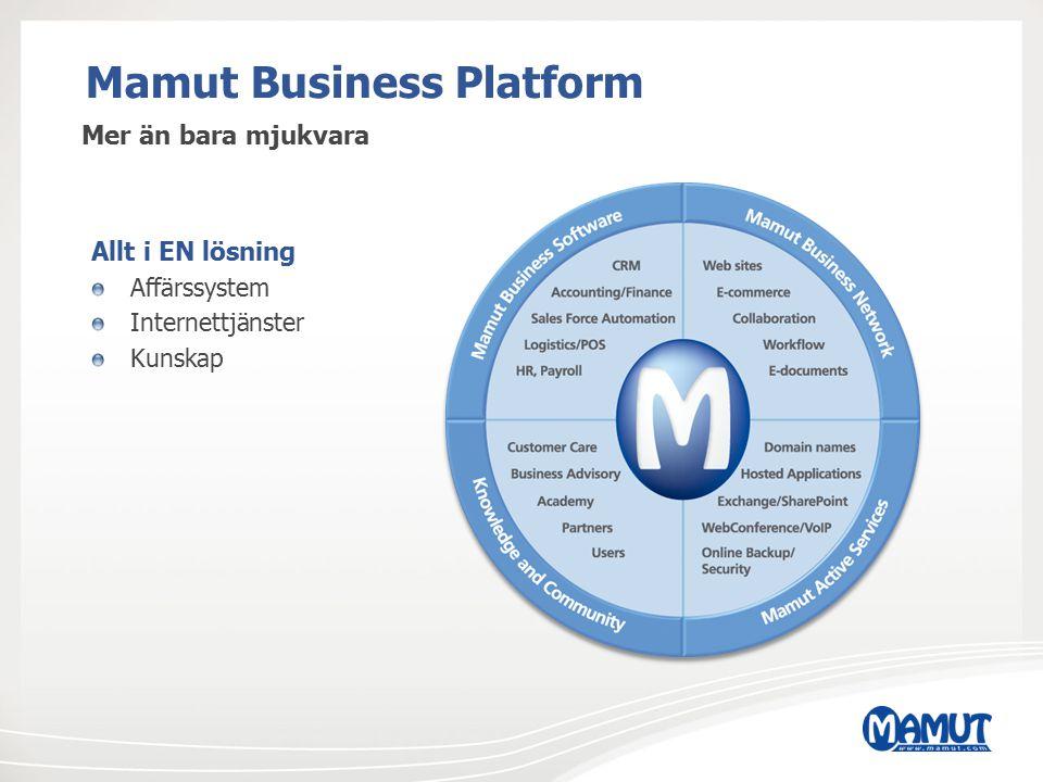 Mamut Business Platform Mer än bara mjukvara Allt i EN lösning Affärssystem Internettjänster Kunskap