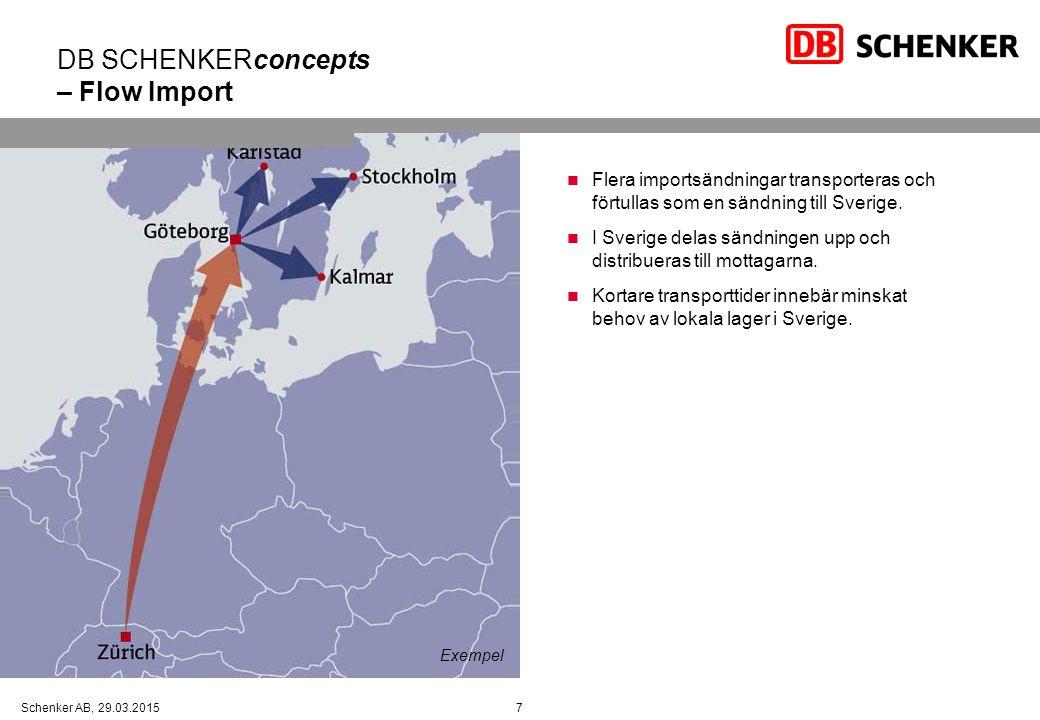 7Schenker AB, 29.03.2015 DB SCHENKERconcepts – Flow Import Flera importsändningar transporteras och förtullas som en sändning till Sverige.
