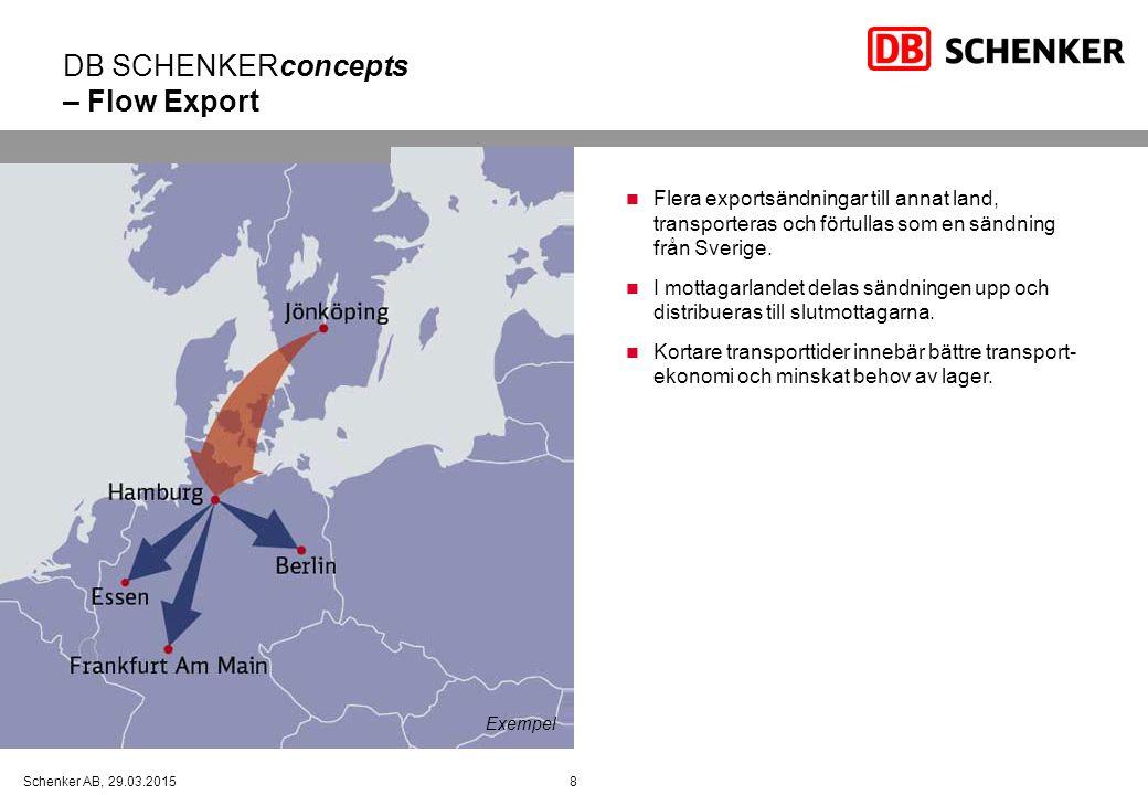 8Schenker AB, 29.03.2015 DB SCHENKERconcepts – Flow Export Flera exportsändningar till annat land, transporteras och förtullas som en sändning från Sverige.