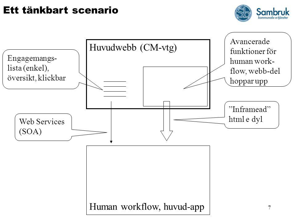 7 Huvudwebb (CM-vtg) Ett tänkbart scenario Human workflow, huvud-app Engagemangs- lista (enkel), översikt, klickbar Web Services (SOA) Inframead html e dyl Avancerade funktioner för human work- flow, webb-del hoppar upp