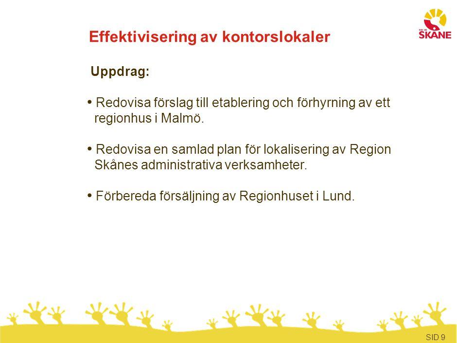 SID 9 Effektivisering av kontorslokaler Uppdrag: Redovisa förslag till etablering och förhyrning av ett regionhus i Malmö. Redovisa en samlad plan för