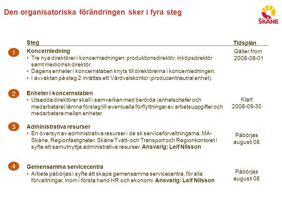 SID 4 De nya rollerna inom koncernledningen * T o m 2008-09-30 kommer nuvarande IT-direktör och tf.
