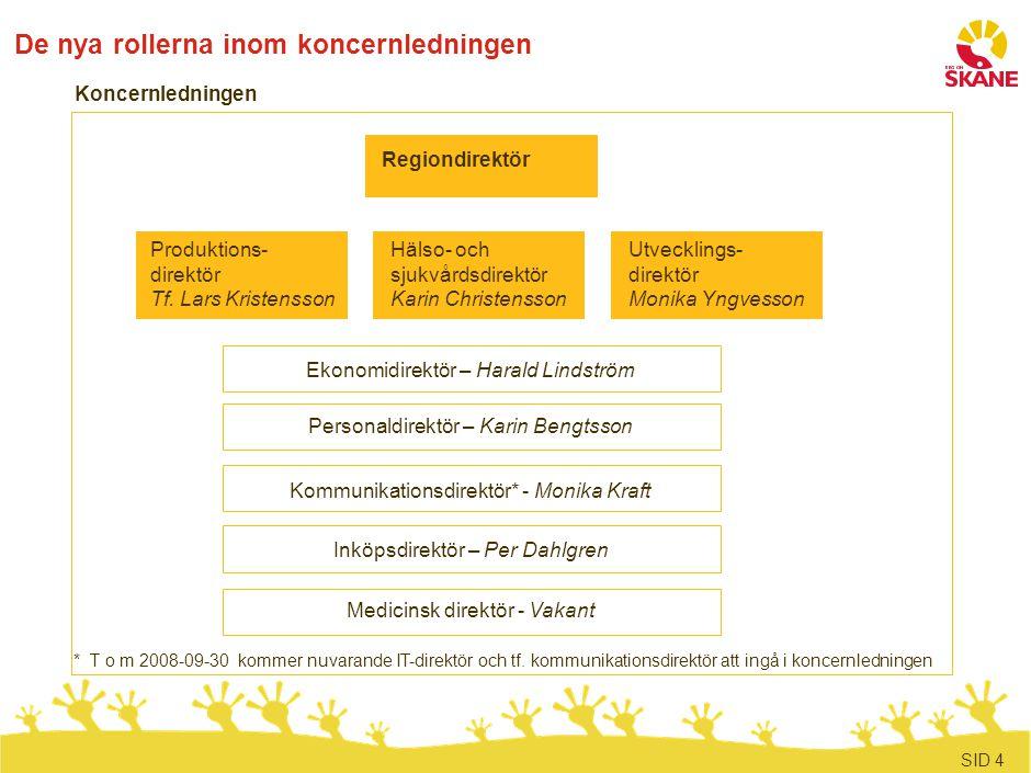 SID 4 De nya rollerna inom koncernledningen * T o m 2008-09-30 kommer nuvarande IT-direktör och tf. kommunikationsdirektör att ingå i koncernledningen