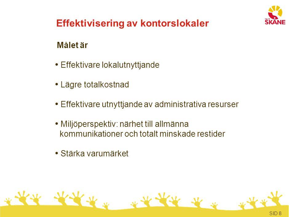 SID 8 Effektivisering av kontorslokaler Målet är Effektivare lokalutnyttjande Lägre totalkostnad Effektivare utnyttjande av administrativa resurser Mi