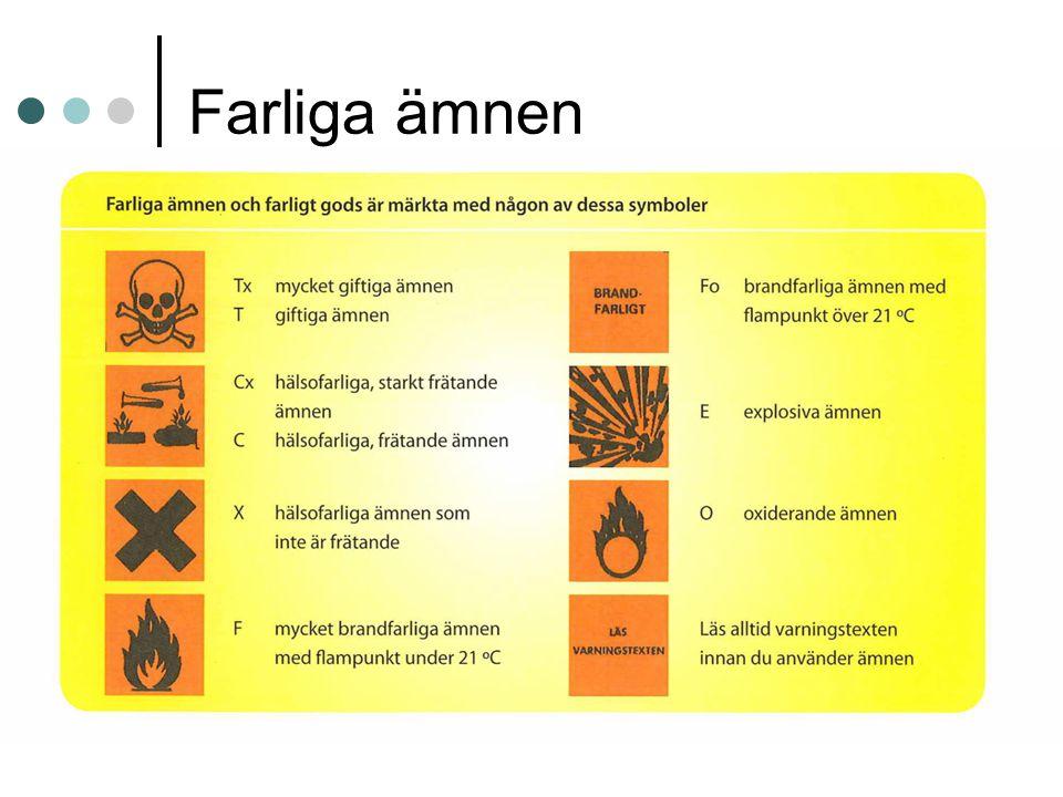 Ämnens egenskaper Vikt Brännbart Smältpunkt Kokpunkt Hårt, mjukt Vattenlösligt Lukt Färg Magnetiskt Leder ström Leder värme Fast, flytande, Gas