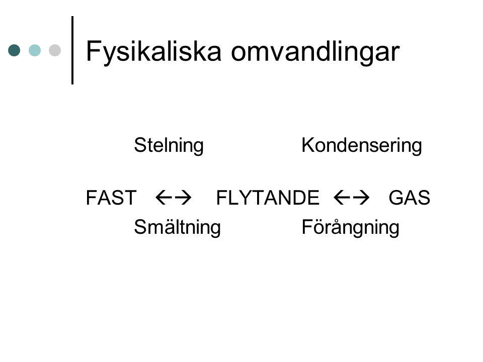 Fysikaliska omvandlingar Stelning Kondensering FAST  FLYTANDE  GAS Smältning Förångning