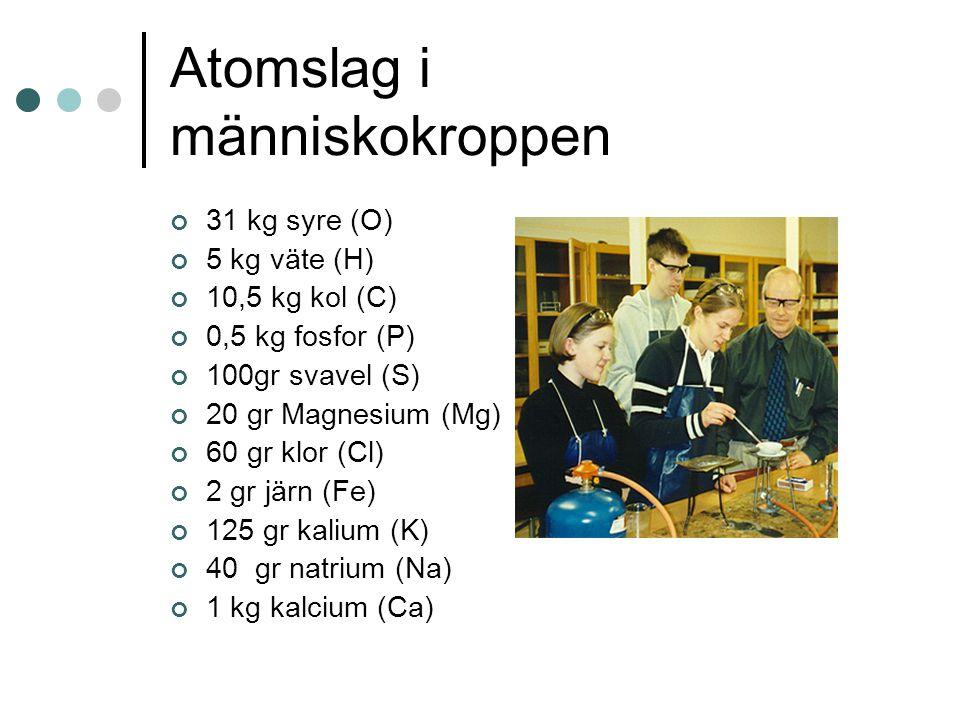 Atomslag i människokroppen 31 kg syre (O) 5 kg väte (H) 10,5 kg kol (C) 0,5 kg fosfor (P) 100gr svavel (S) 20 gr Magnesium (Mg) 60 gr klor (Cl) 2 gr järn (Fe) 125 gr kalium (K) 40 gr natrium (Na) 1 kg kalcium (Ca)