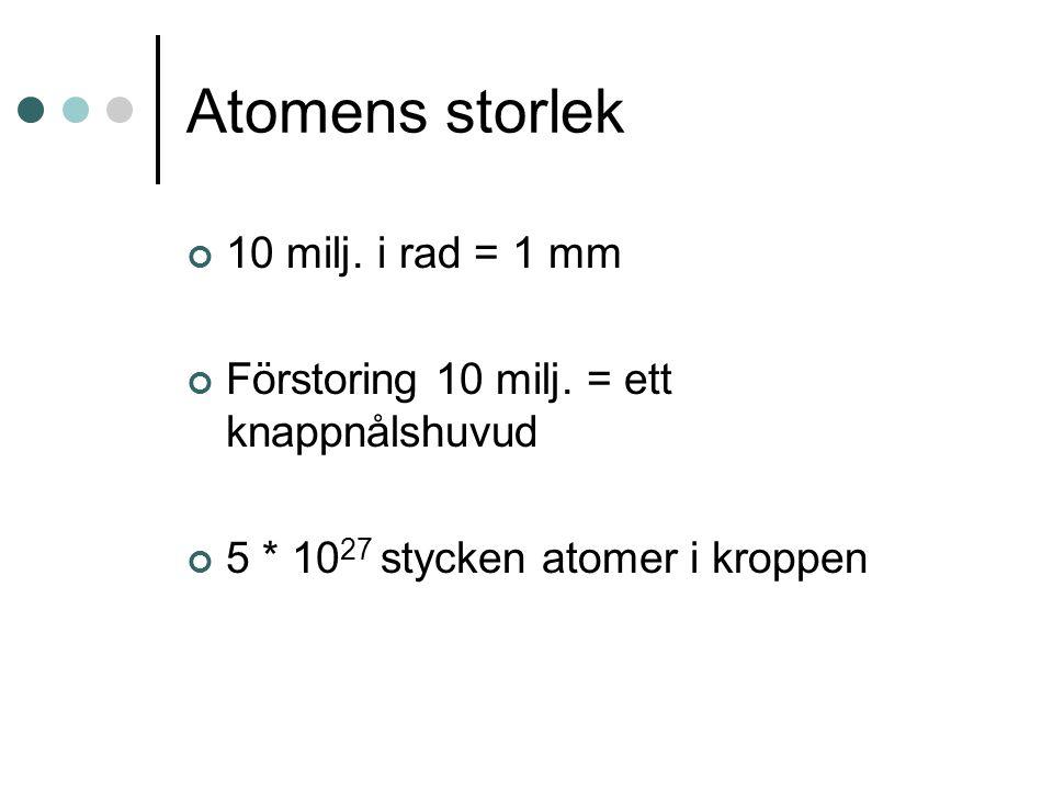 Atomens storlek 10 milj. i rad = 1 mm Förstoring 10 milj. = ett knappnålshuvud 5 * 10 27 stycken atomer i kroppen
