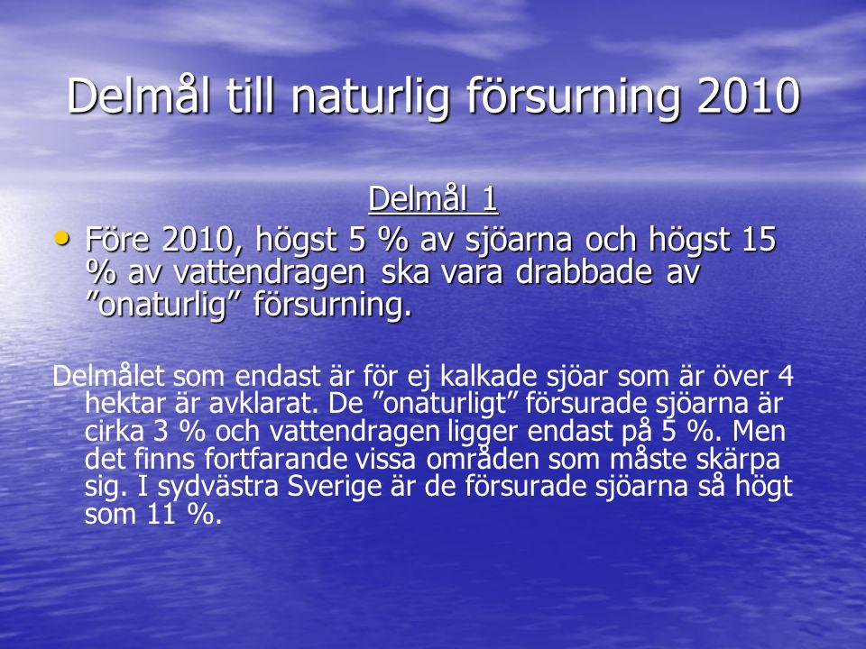Delmål till naturlig försurning 2010 Delmål 1 Före 2010, högst 5 % av sjöarna och högst 15 % av vattendragen ska vara drabbade av onaturlig försurning.