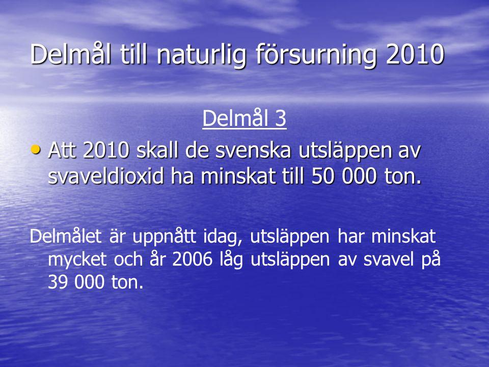 Delmål till naturlig försurning 2010 Delmål 3 Att 2010 skall de svenska utsläppen av svaveldioxid ha minskat till 50 000 ton.