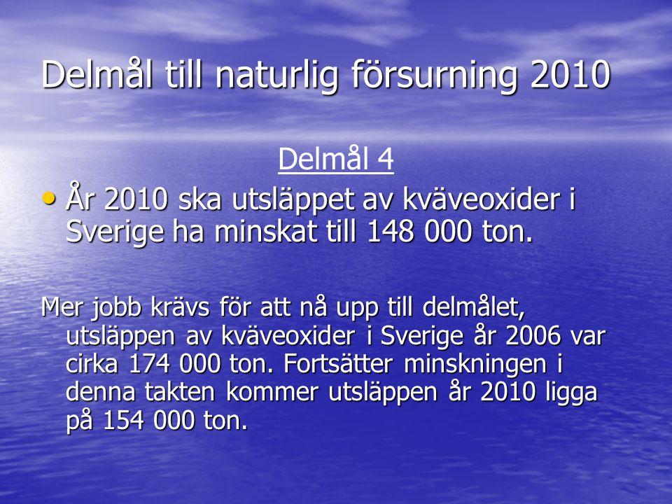 Delmål till naturlig försurning 2010 Delmål 3 Att 2010 skall de svenska utsläppen av svaveldioxid ha minskat till 50 000 ton. Att 2010 skall de svensk