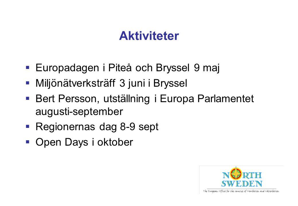 Aktiviteter  Europadagen i Piteå och Bryssel 9 maj  Miljönätverksträff 3 juni i Bryssel  Bert Persson, utställning i Europa Parlamentet augusti-sep