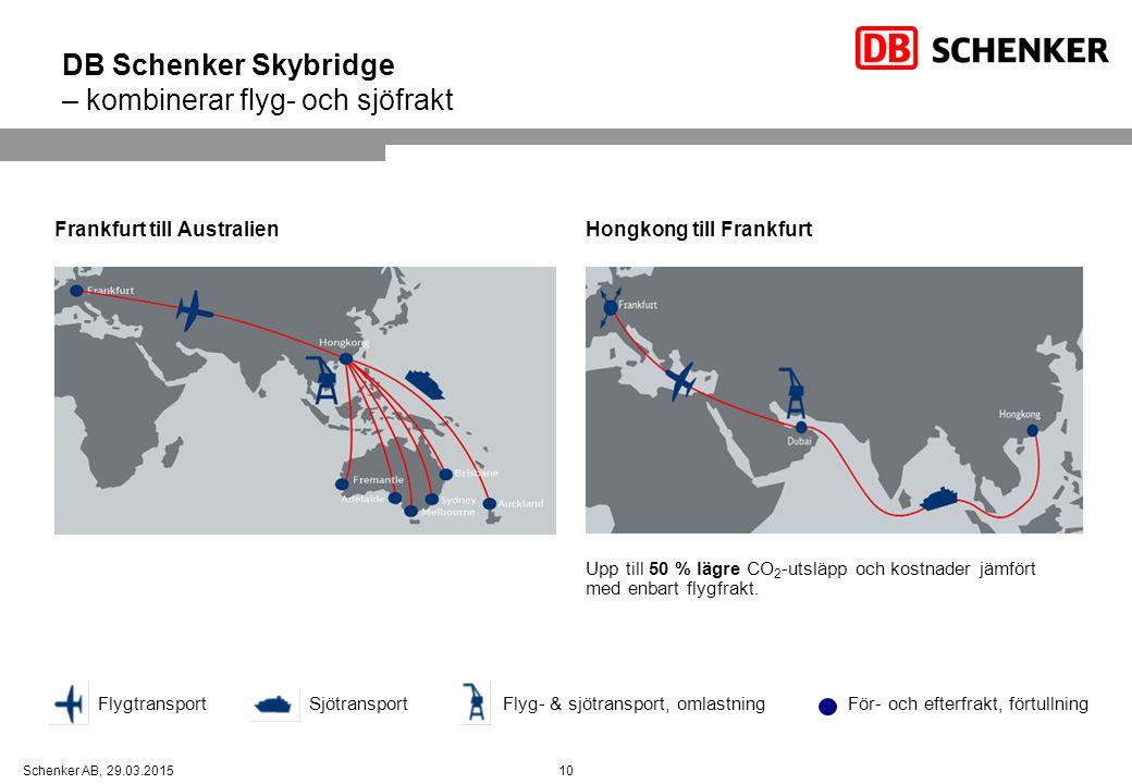 10Schenker AB, 29.03.2015 DB Schenker Skybridge – kombinerar flyg- och sjöfrakt Frankfurt till Australien Upp till 50 % lägre CO 2 -utsläpp och kostna