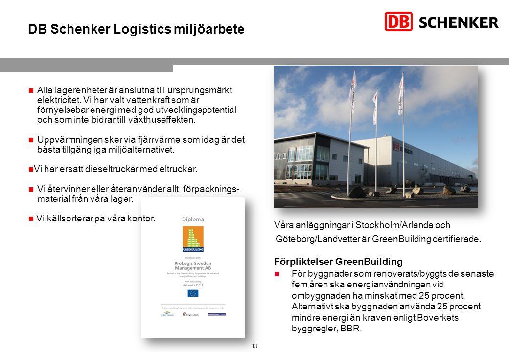 DB Schenker Logistics miljöarbete Våra anläggningar i Stockholm/Arlanda och Göteborg/Landvetter är GreenBuilding certifierade. Förpliktelser GreenBuil
