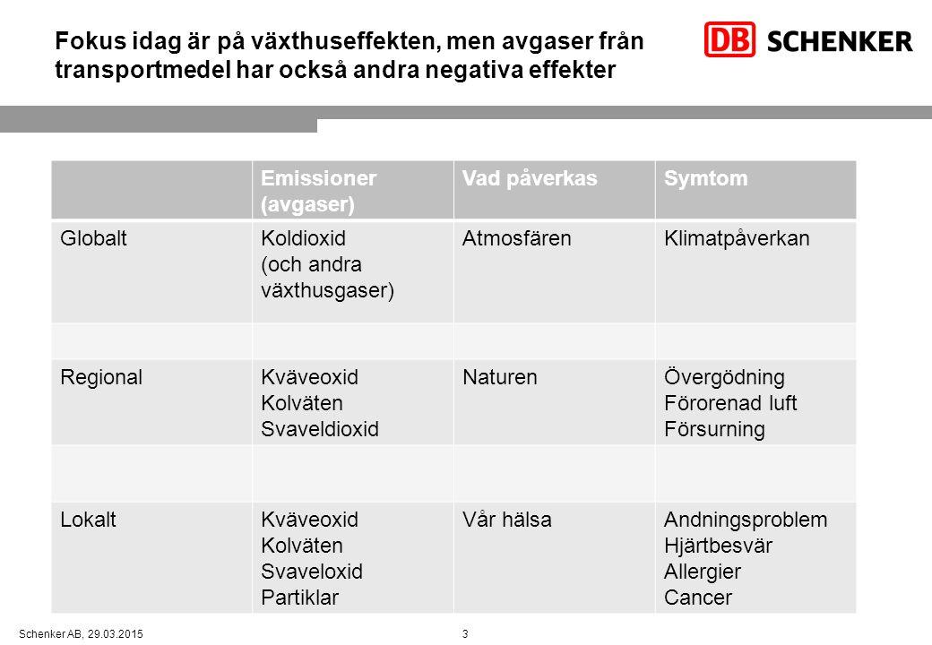 4Schenker AB, 29.03.2015 3-stegsmodell för minskade koldioxidutsläpp 1 ReduceraUndvik 2 Reducera genom att använda det för uppdraget bästa möjliga transportslaget.