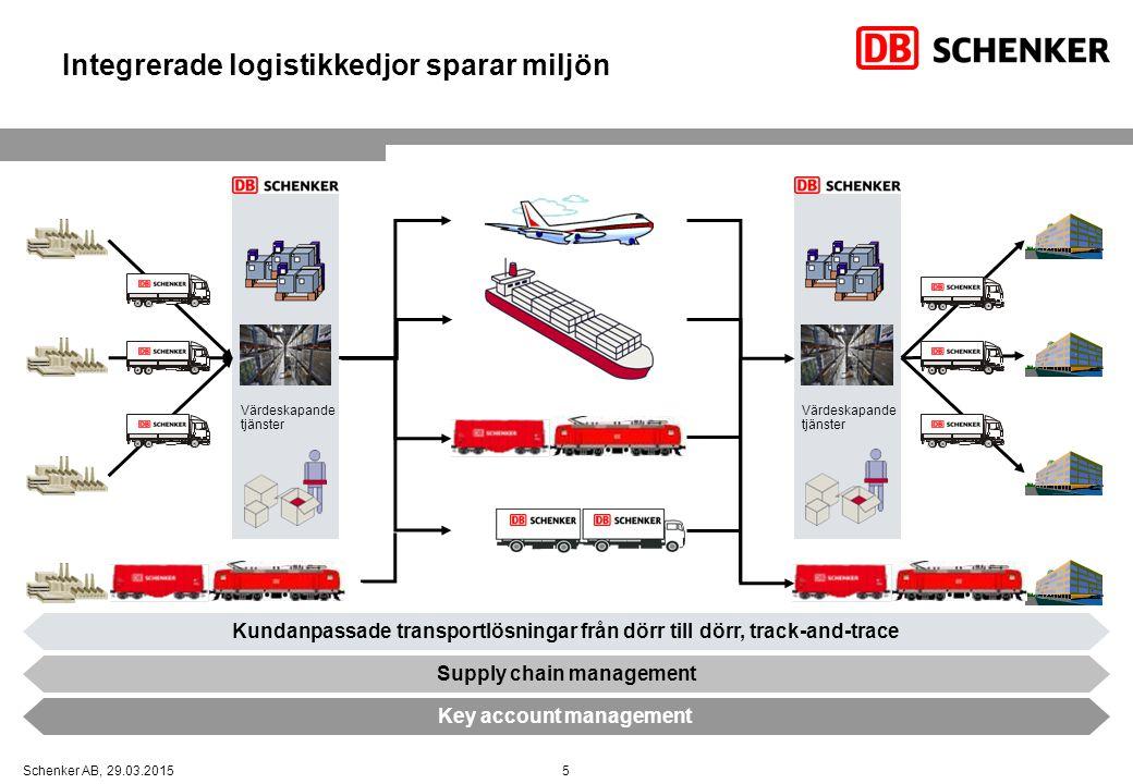 6Schenker AB, 29.03.2015 DB Schenker Sverige – Kollektivtrafik för gods Samlastning av gods är lika självklart som att välja kollektivtrafik, istället för personbil.