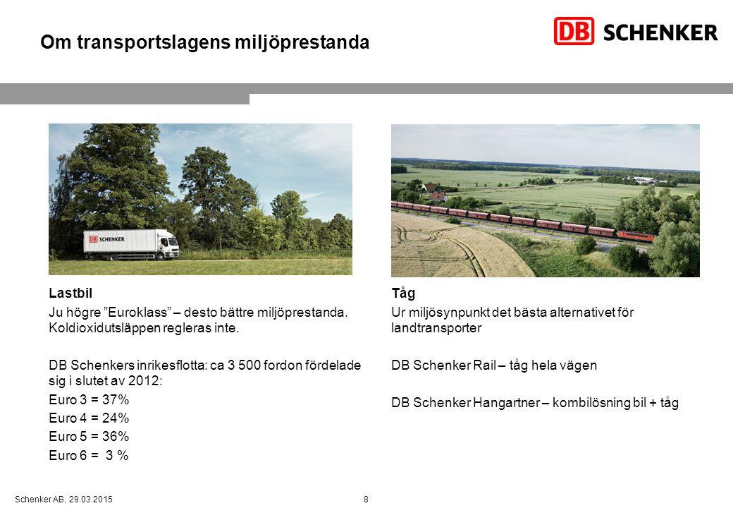 9Schenker AB, 29.03.2015 Om transportslagens miljöprestanda Flyg Energikrävande – höga koldioxidutsläpp per transporterad enhet.