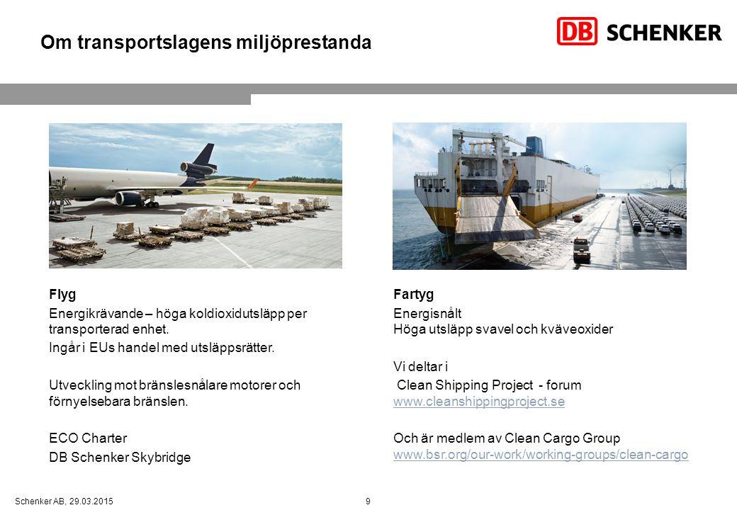 9Schenker AB, 29.03.2015 Om transportslagens miljöprestanda Flyg Energikrävande – höga koldioxidutsläpp per transporterad enhet. Ingår i EUs handel me