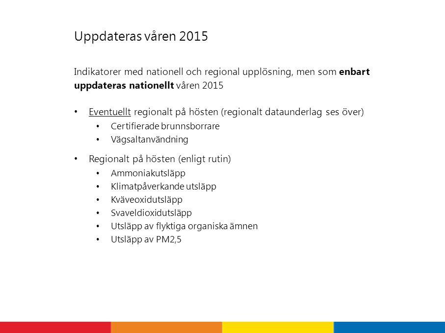 Uppdateras våren 2015 Indikatorer med nationell och regional upplösning, men som enbart uppdateras nationellt våren 2015 Eventuellt regionalt på höste