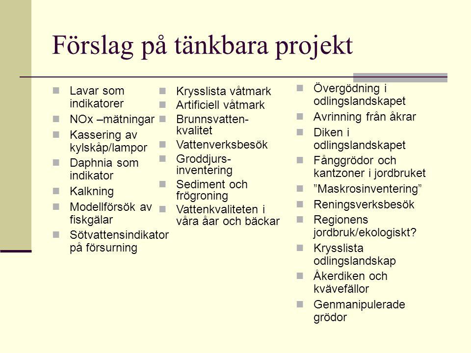 Förslag på tänkbara projekt Lavar som indikatorer NOx –mätningar Kassering av kylskåp/lampor Daphnia som indikator Kalkning Modellförsök av fiskgälar