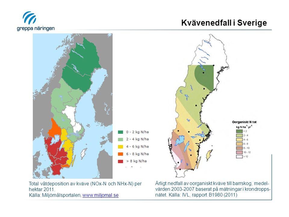 Årligt nedfall av oorganiskt kväve till barrskog, medel- värden 2003-2007 baserat på mätningar i krondropps- nätet.