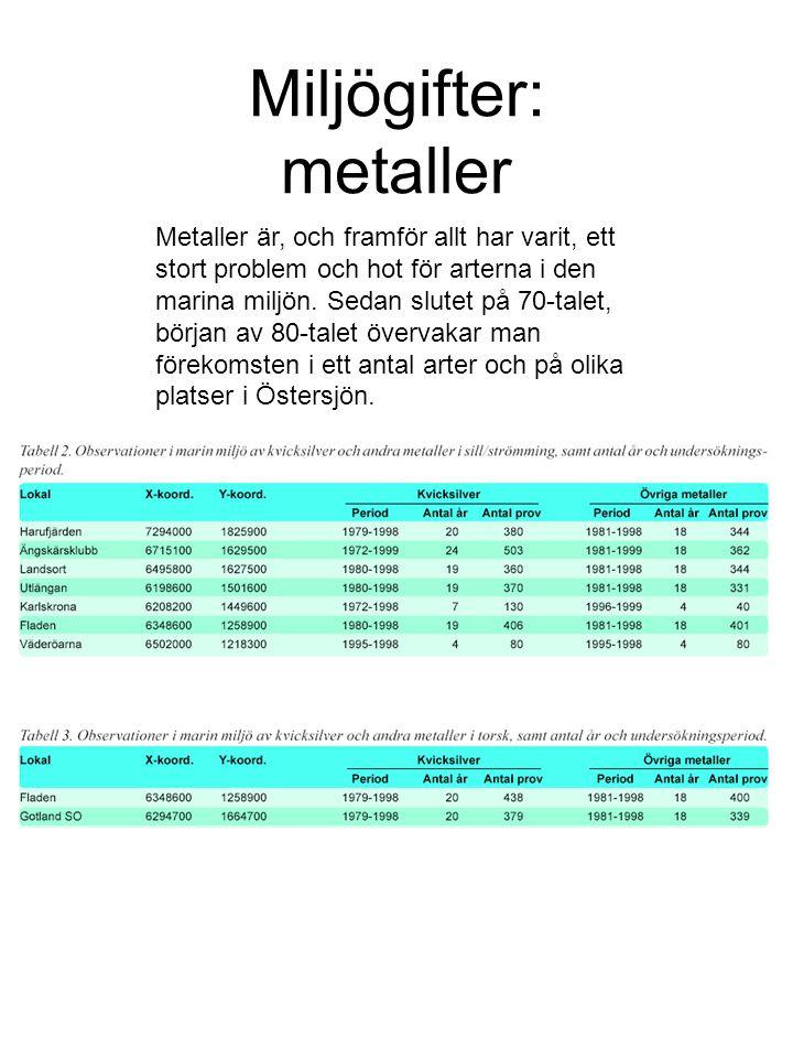 Miljögifter: metaller Metaller är, och framför allt har varit, ett stort problem och hot för arterna i den marina miljön. Sedan slutet på 70-talet, bö