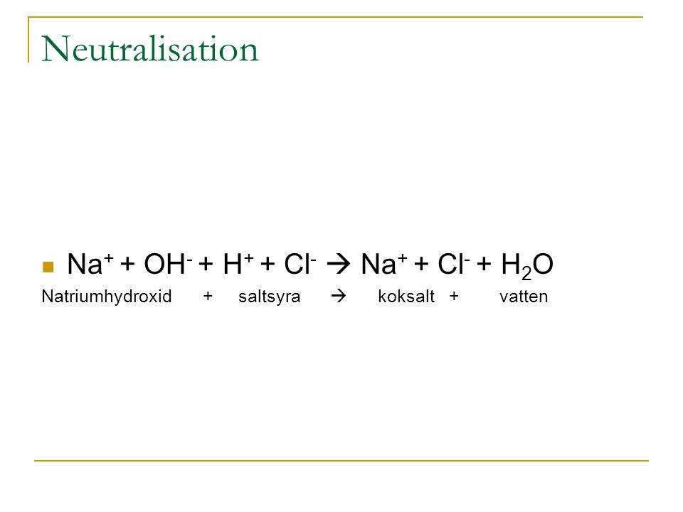Metall + syra Zn + 2 H + + 2 Cl -  H 2 + Zn 2+ + 2 Cl - Zink + saltsyra  vätgas + zinkklorid
