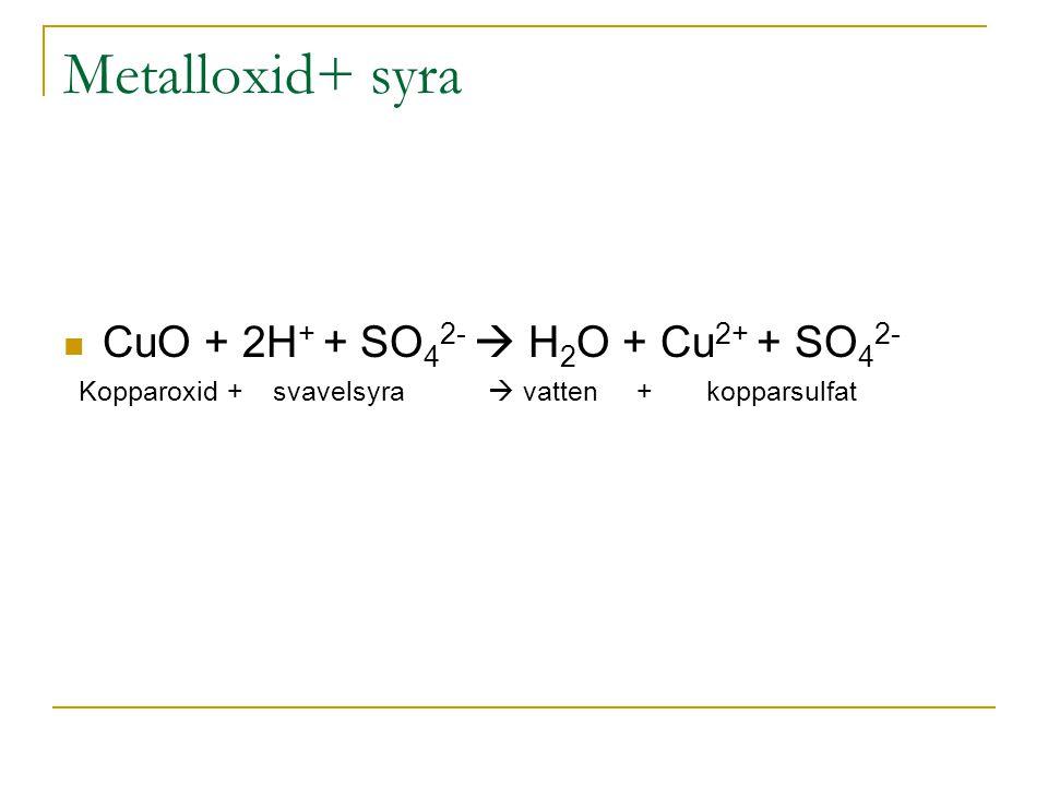 Metalloxid+ syra CuO + 2H + + SO 4 2-  H 2 O + Cu 2+ + SO 4 2- Kopparoxid + svavelsyra  vatten + kopparsulfat