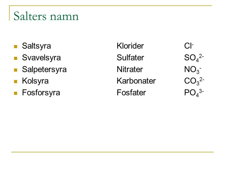 Salters namn Saltsyra Svavelsyra Salpetersyra Kolsyra Fosforsyra Klorider Cl - Sulfater SO 4 2- Nitrater NO 3 - KarbonaterCO 3 2- FosfaterPO 4 3-
