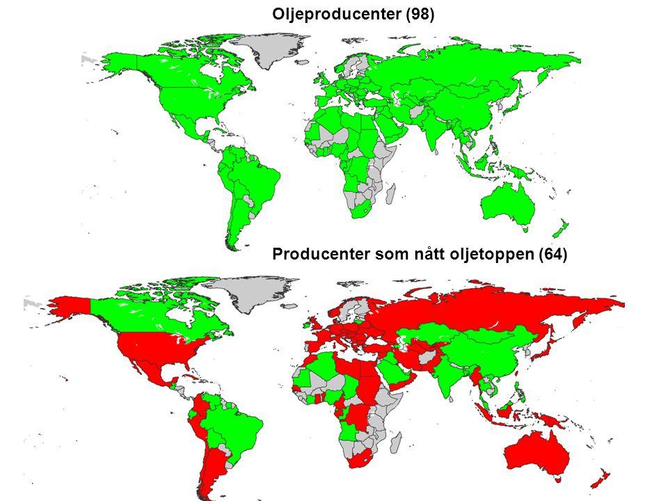 Oljeproducenter (98) Producenter som nått oljetoppen (64)