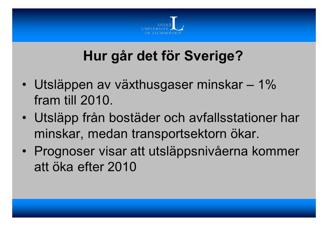 Hur går det för Sverige. Utsläppen av växthusgaser minskar – 1% fram till 2010.