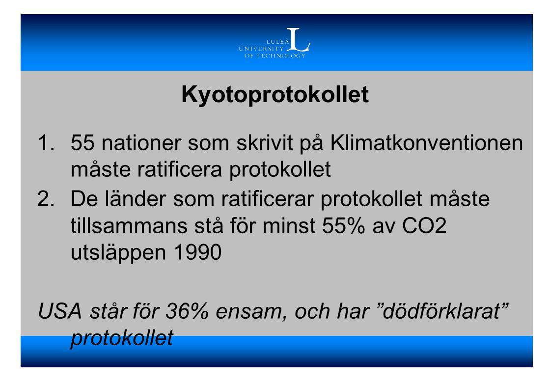 Kyotoprotokollet 1.55 nationer som skrivit på Klimatkonventionen måste ratificera protokollet 2.De länder som ratificerar protokollet måste tillsammans stå för minst 55% av CO2 utsläppen 1990 USA står för 36% ensam, och har dödförklarat protokollet