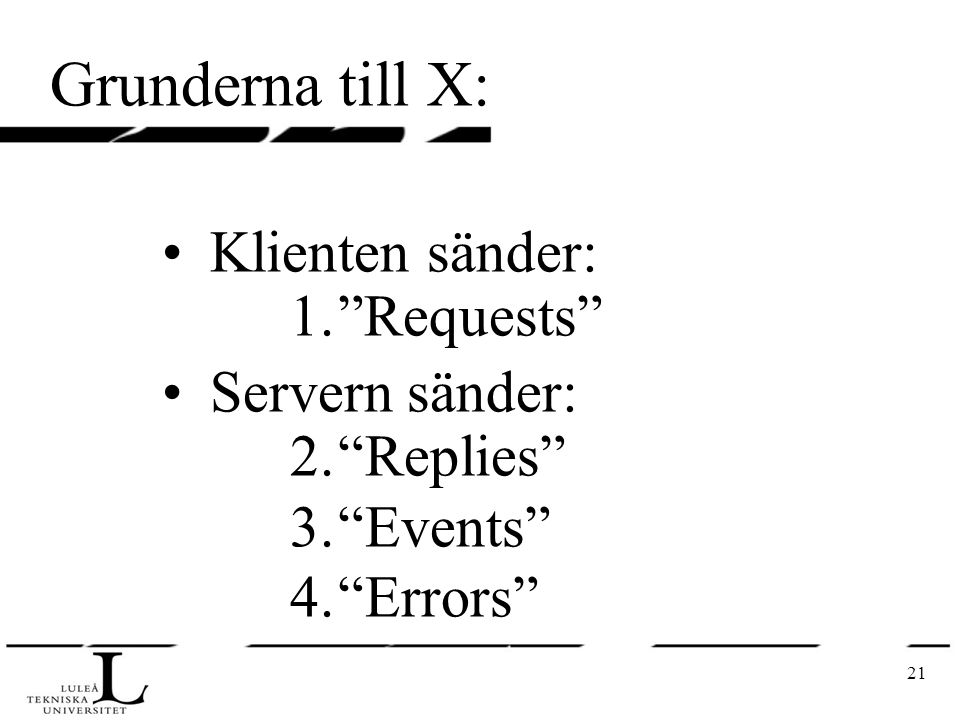 "21 Grunderna till X: Klienten sänder: Servern sänder: 1.""Requests"" 2.""Replies"" 3.""Events"" 4.""Errors"""