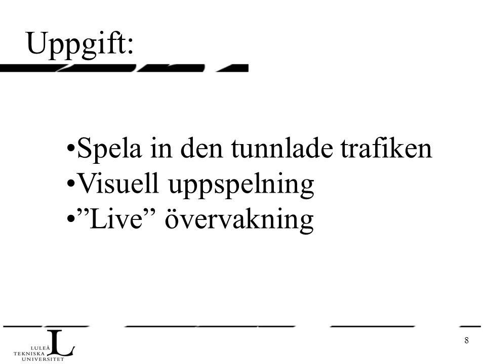 8 Uppgift: Spela in den tunnlade trafiken Visuell uppspelning Live övervakning