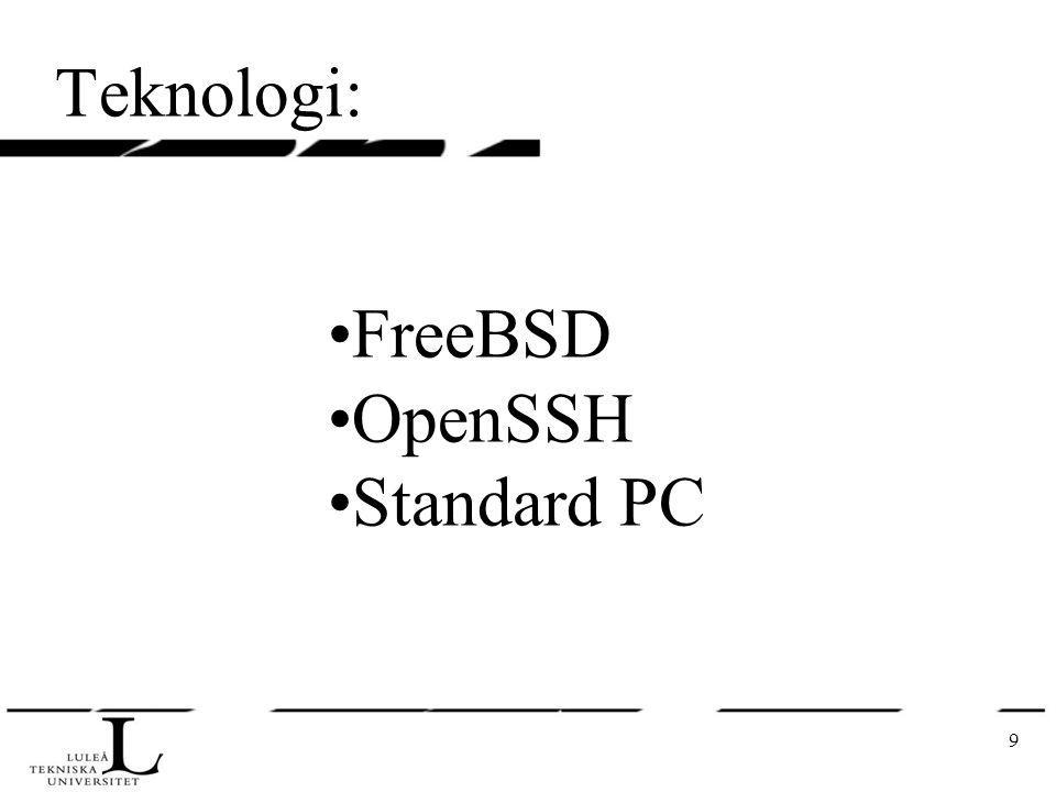 30 Telnet: Minimala funktionalitetskrav Förhandla om extra funktionalitet Tillståndsmaskin Terminalemulering Telnet-protokollet: Telnet-modulen: