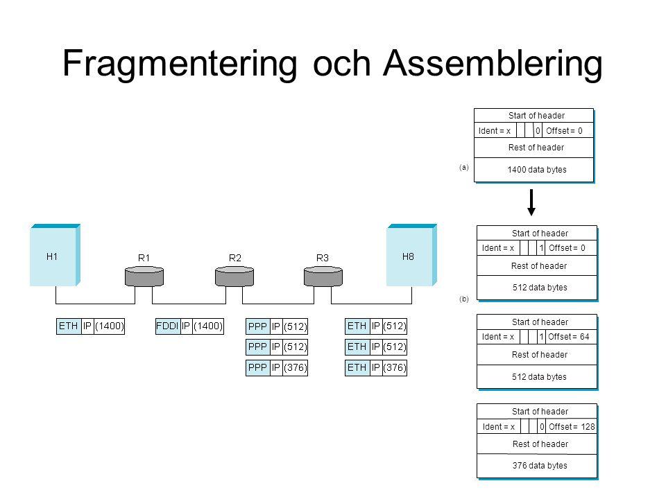 Fragmentering och Assemblering (a) Ident = x Start of header Rest of header 1400 data bytes Offset = 00 (b) Ident = x Start of header Rest of header 5